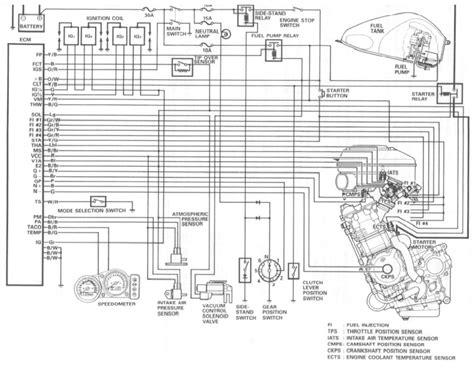 Suzuki Gsxr Electrical Auto Wiring Diagram