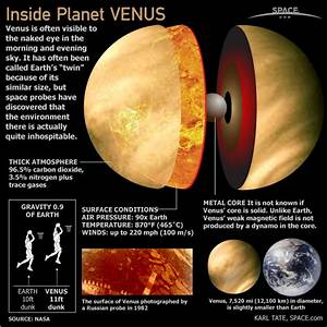 Planets Fact Sheet Interesting - Pics about space