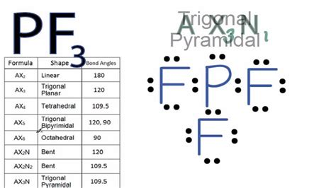 Phosphorus Lewis Dot Diagram Phosphorus Tribromide Lewis Dot Diagram