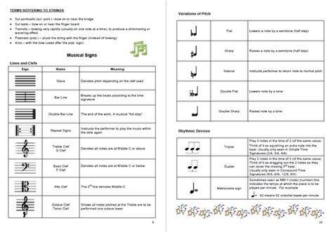 Many of these terms have an italian etymology, reinforcing the heritage of much music originating from italy. Musical Terms and Signs - Easy n Fun Piano