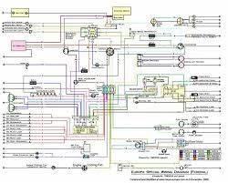 Renault Trafic 2007 Wiring Diagram