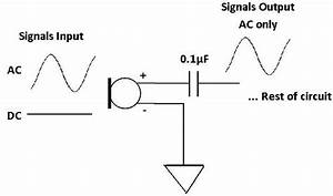 Filter capacitor for Dc filter circuit