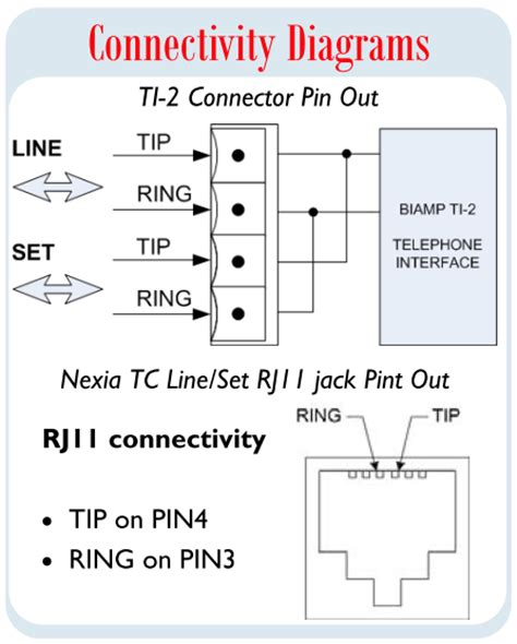 Analog Phone Wiring by Analog Telephone Interface Ti 2 Basics Bi Systems
