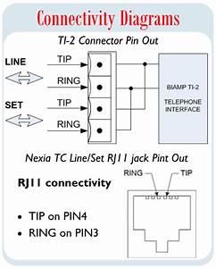 Analog Telephone Interface Basics