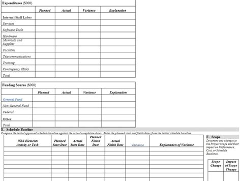 cash register closeout template charlotte clergy coalition