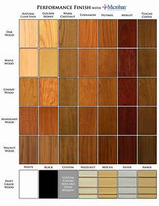 Mantel Wood Products Species and Finish Colors Chart