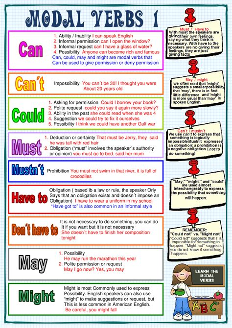 Modal Verbs In English  Modali & Have To Activity Pinterest