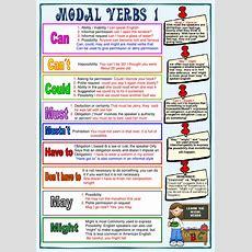 English Grammar Modal Verbs  Cosas De Casa  Vocabulaire Anglais, Anglais Y Vocabulaire