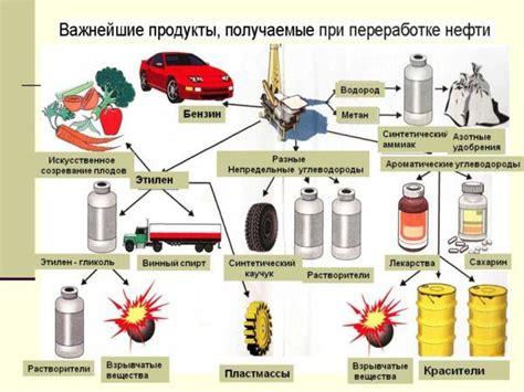 Свойства природных газов