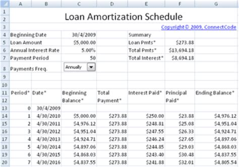 mortgage amortization table excel 8 printable amortization schedule templates excel templates