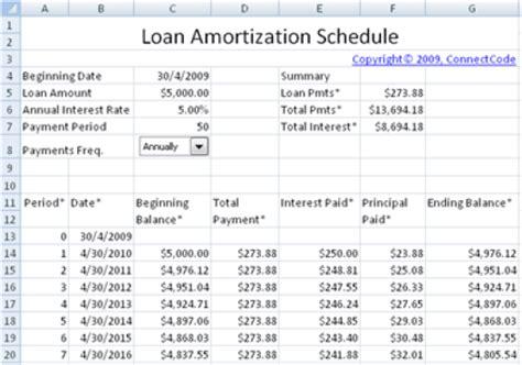 loan amortization table calculator 8 printable amortization schedule templates excel templates