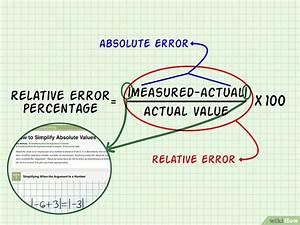 Fehler Des Mittelwertes Berechnen : den relativen fehler berechnen wikihow ~ Themetempest.com Abrechnung