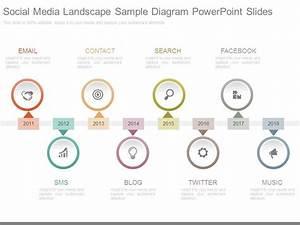Social Media Landscape Sample Diagram Powerpoint Slides