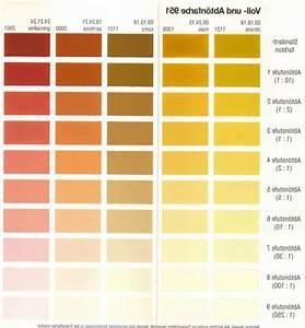 Farbpalette Für Wandfarben : farbe braun mischen trendy grundfarben bedeutet dass man aus ihnen alle anderen sichtbaren ~ Sanjose-hotels-ca.com Haus und Dekorationen