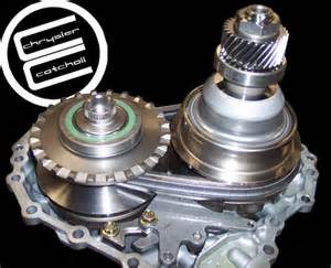 2008 jeep patriot transmission what exactly is a cvt transmission chrysler catchall