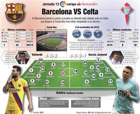 Barcelona vs Celta de Vigo 4-1 GOLES de Messi y RESUMEN ...