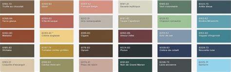 couleur peinture cuisine tendance peinture tendances couleurs 2015 votremaisonsurson36