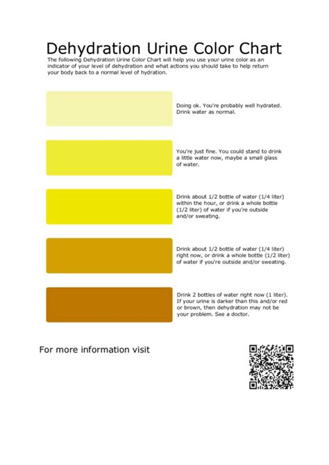Coloring Urine by Dehydration Urine Color Chart Printable Pdf