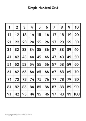 printable number tracks  number lines
