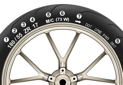 Motorcycle Tyre Markings Explained