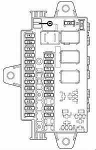 Mustang 2003 Fuse Box Diagram