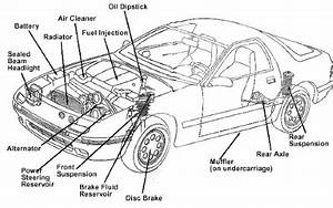 cars vocabulary esl resources With rear suspension parts diagram engine car parts and component diagram