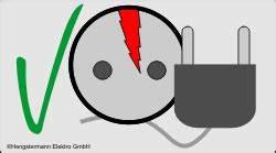 E Check Prüfprotokoll : e check elektriker notdienst borken bocholt rhede ~ Lizthompson.info Haus und Dekorationen
