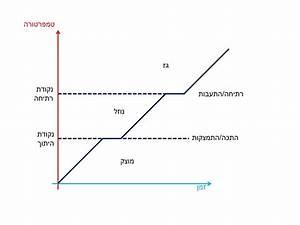 Diagram For Matter