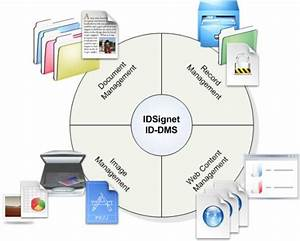 content management document document management providers With document management system cms