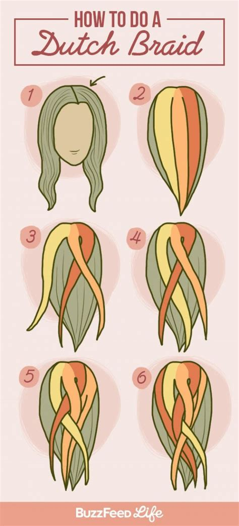 dutch braid tutorial  adorable ways  wear  dutch