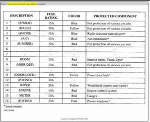 Mazda Etude Wiring Diagram