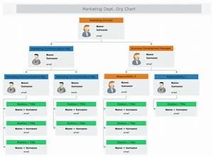 Marketing Department Organizational Chart