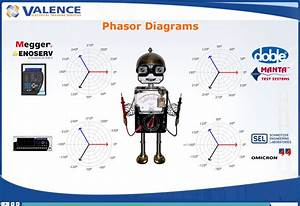 Drawing Phasor Diagrams For Relay Testers  U2022 Valence