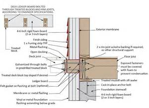 Floor Joist Spacing Requirements by Install Deck Ledger With 2 Quot Rigid Foam On Exterior