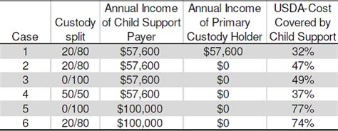 ohio child support phone number for poorer the cost of raising a child vs child support