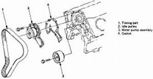 2000 isuzu rodeo the waterpumpv6camsspecial tools With isuzu water pump