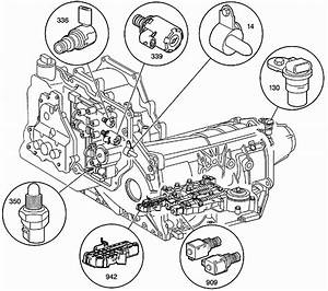 Location Of Neutral Safety Switch 2002 Cadillac Seville Sls