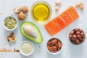 The Complete Guide To Dietary Fats  The Simple Version