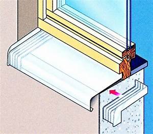 Appui De Fenetre Pvc : peindre fenetre pvc en noir chaton chien donner ~ Melissatoandfro.com Idées de Décoration