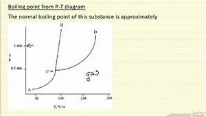 2006 Saturn Ion Blower Motor Wiring Diagram : phase diagram boiling point ~ A.2002-acura-tl-radio.info Haus und Dekorationen