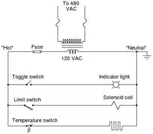 similiar ladder logic fan controller keywords motor ladder diagram for wiring motor printable wiring