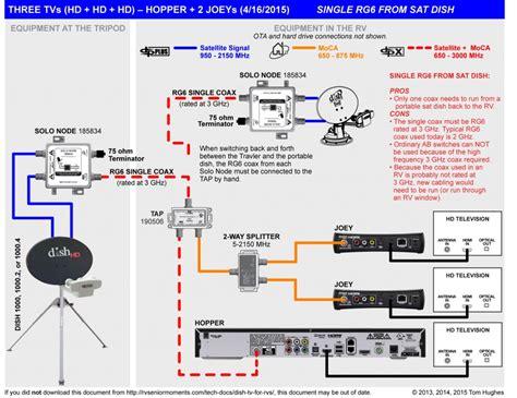 diagrams dish network wiring diagram image wiring