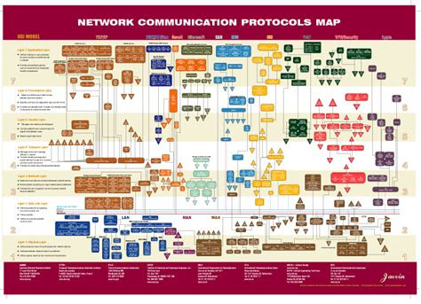 cisco press   distributor  javvin networking information products