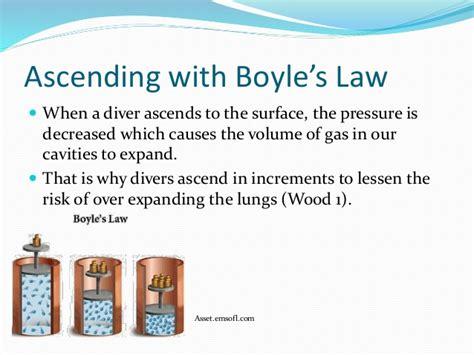 chemistry  scuba diving