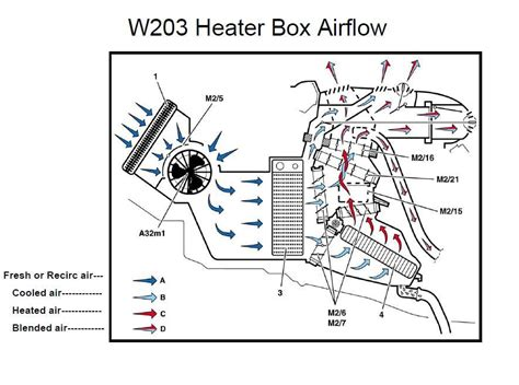 200 Focu Heater Diagram by 2002 C320 Aircon Blows Warm Mbworld Org Forums