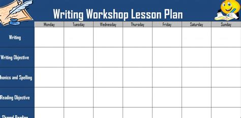 Writing Workshop Lesson Plan Template by Writing Workshop Lesson Plan Template Writing Workshop