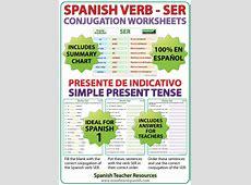 SER – Spanish Verb Conjugation Worksheets – Present Tense