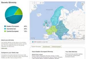 Ancestry DNA Results Scandinavian
