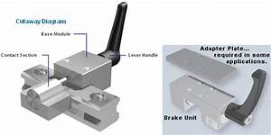 Hk Series Manual Linear Rail Locking Clamps And Mks Series