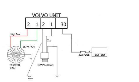 2 Speed Fan Wiring Diagram by Taurus 2 Speed Fan Help